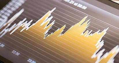 Investmentmarkt 2020